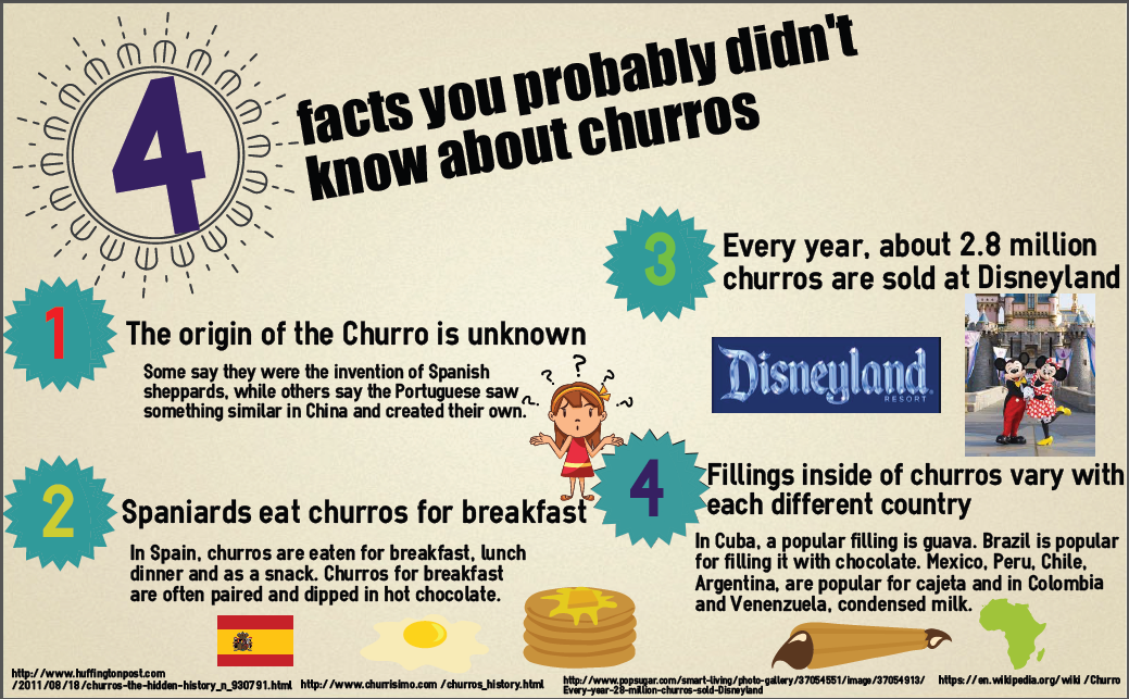 Churros Fun Facts You Probably Didnt Know Sugar Dough - 8 interesting facts you didnt know about spain